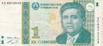 1 сомони 1999 год Таджикистан
